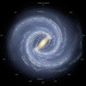 دانلود تحقیق کهکشان راه شیری و منظومه شمسی